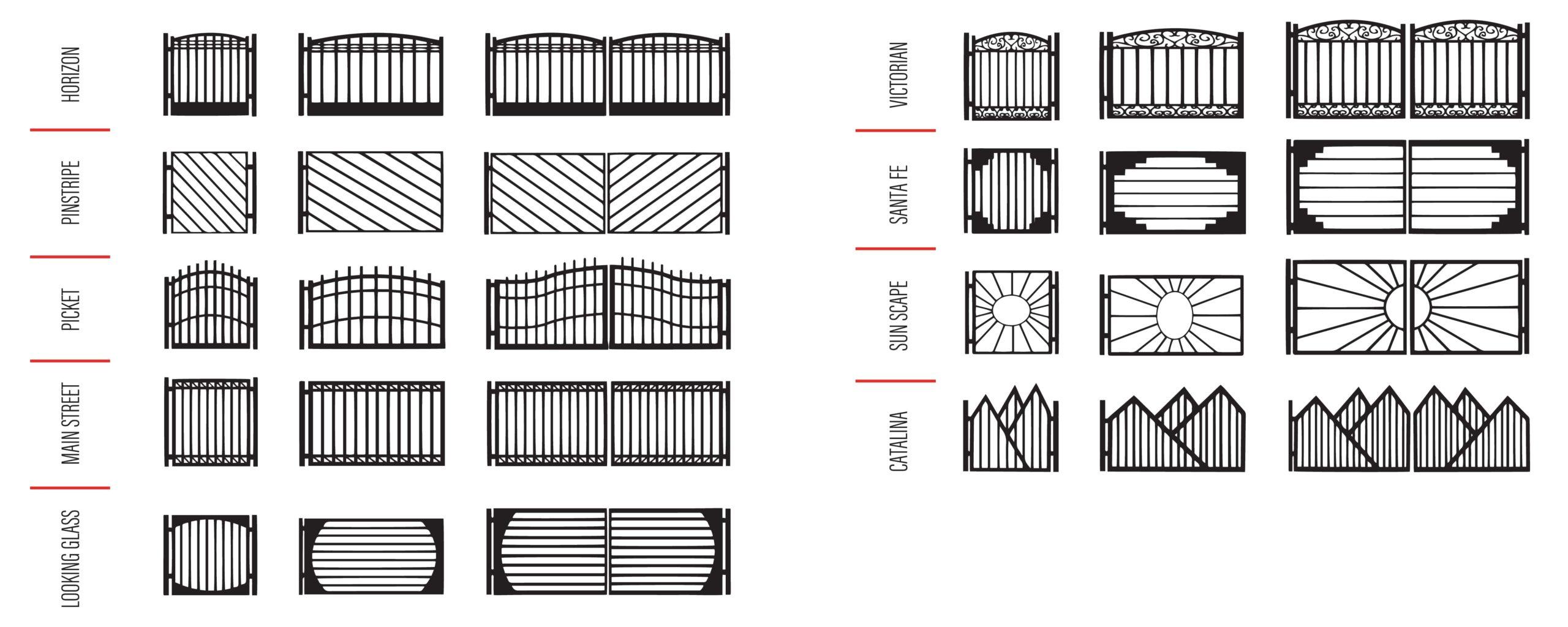 Gate Design Ideas in Phoenix - Kaiser Garage Doors & Gates